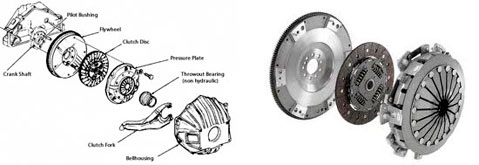 auto service and repair englewood clutch repair or replacement rh fairwayautoservice com manual transmission clutch types manual transmission clutch repair